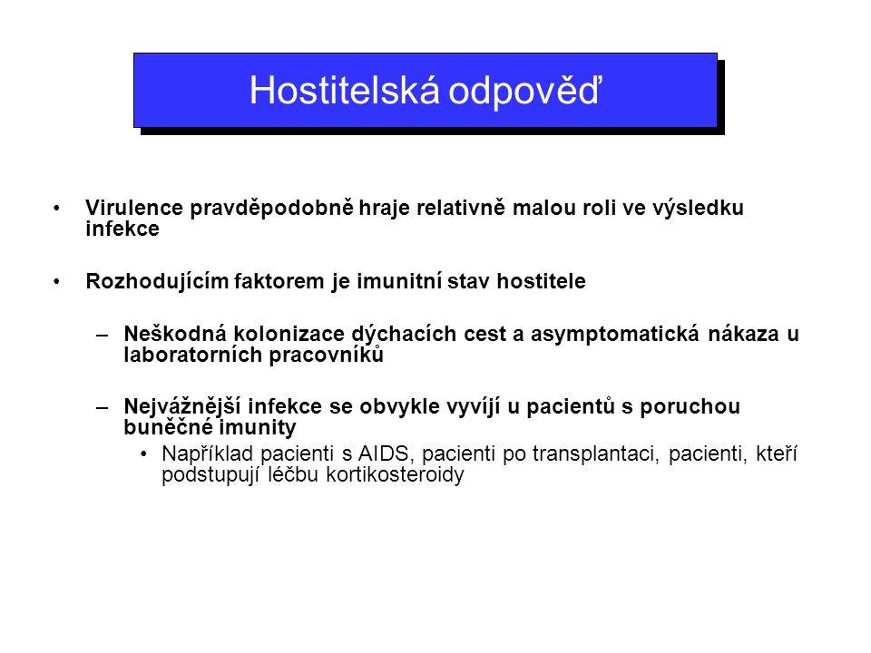 Další vyšetření Kultivace likvoru na kvasinky → masivní průkaz Cryptococcus neoformans Průkaz antigenu latexovou aglutinací - pozitivní Protilátky proti HIV – pozitivní KO – pancytopenie Výrazný pokles CD4+ lymfocytů RTG S+P normální nález CT mozku bez patologie MR mozku – bez patologie
