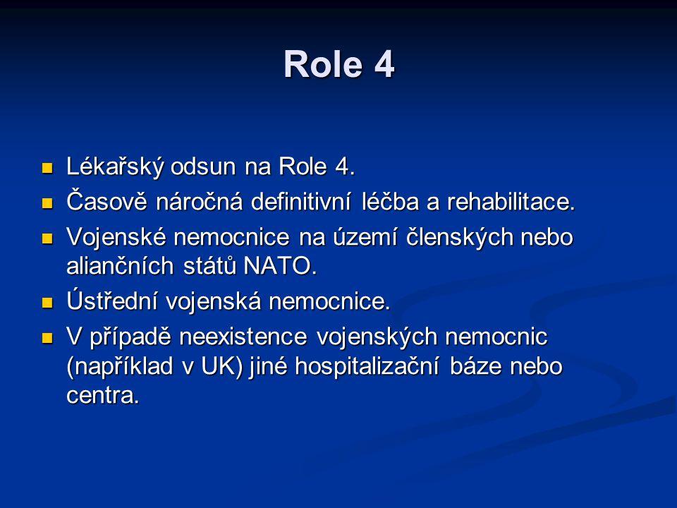 Role 4 Lékařský odsun na Role 4. Lékařský odsun na Role 4. Časově náročná definitivní léčba a rehabilitace. Časově náročná definitivní léčba a rehabil