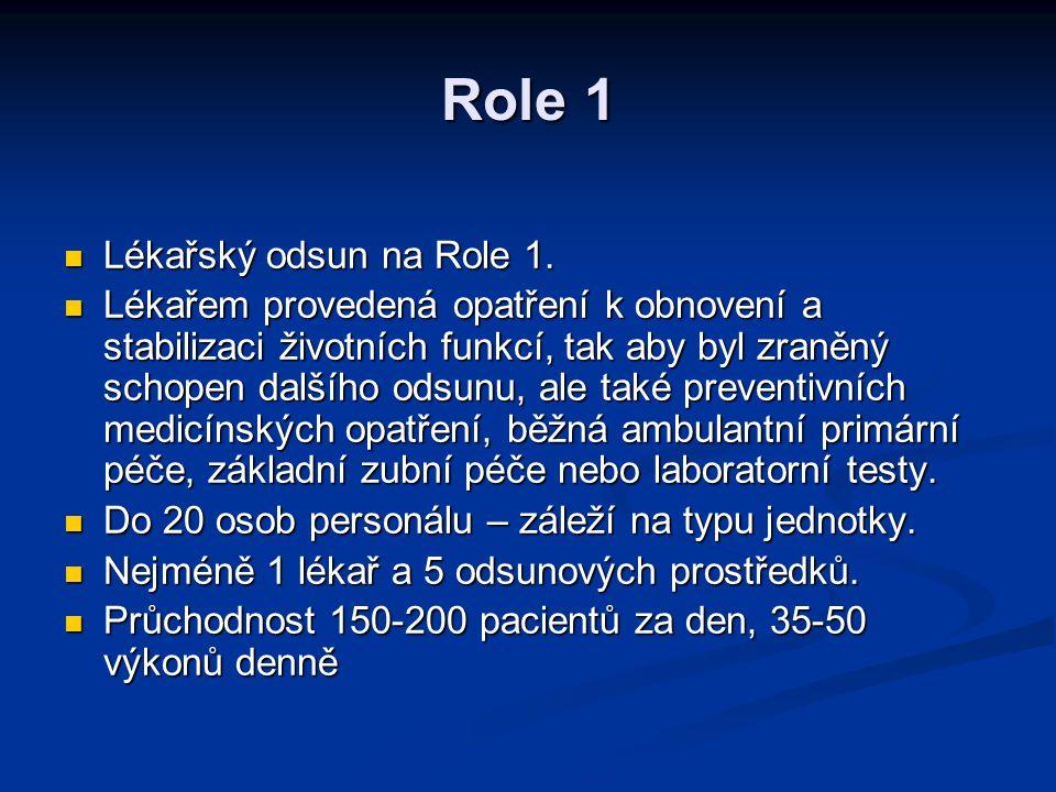 Role 1 Lékařský odsun na Role 1. Lékařský odsun na Role 1. Lékařem provedená opatření k obnovení a stabilizaci životních funkcí, tak aby byl zraněný s