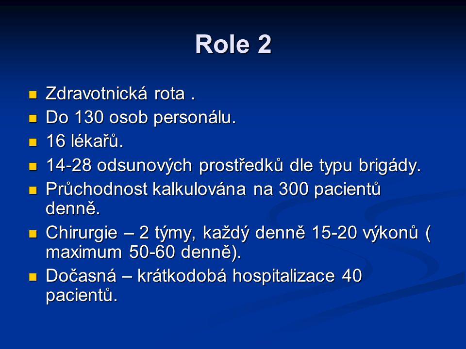 Role 2 Zdravotnická rota. Zdravotnická rota. Do 130 osob personálu. Do 130 osob personálu. 16 lékařů. 16 lékařů. 14-28 odsunových prostředků dle typu