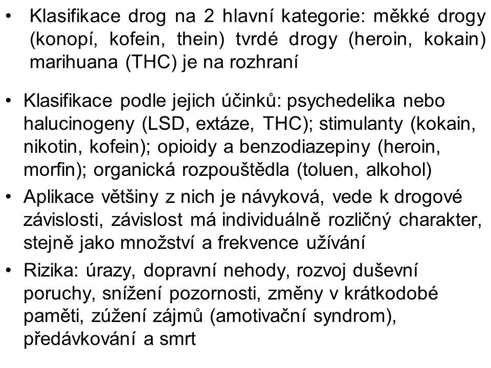 Klasifikace drog na 2 hlavní kategorie: měkké drogy (konopí, kofein, thein) tvrdé drogy (heroin, kokain) marihuana (THC) je na rozhraní Klasifikace po