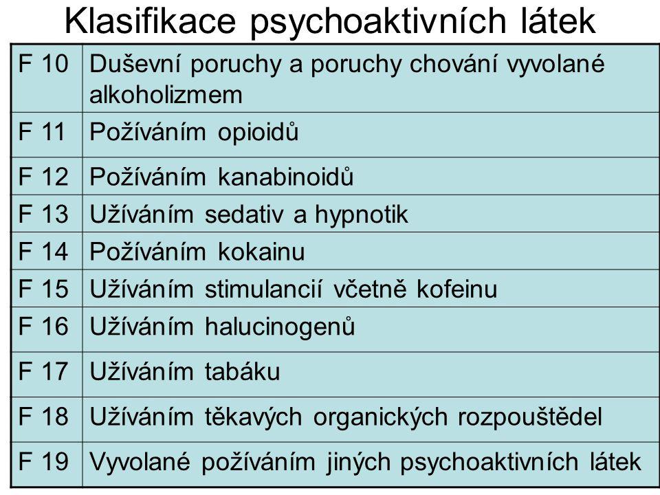 Klasifikace psychoaktivních látek F 10Duševní poruchy a poruchy chování vyvolané alkoholizmem F 11Požíváním opioidů F 12Požíváním kanabinoidů F 13Užív