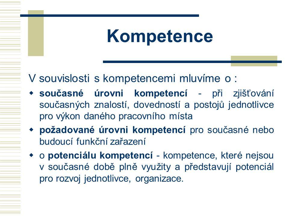 Kompetence V souvislosti s kompetencemi mluvíme o :  současné úrovni kompetencí - při zjišťování současných znalostí, dovedností a postojů jednotlivc