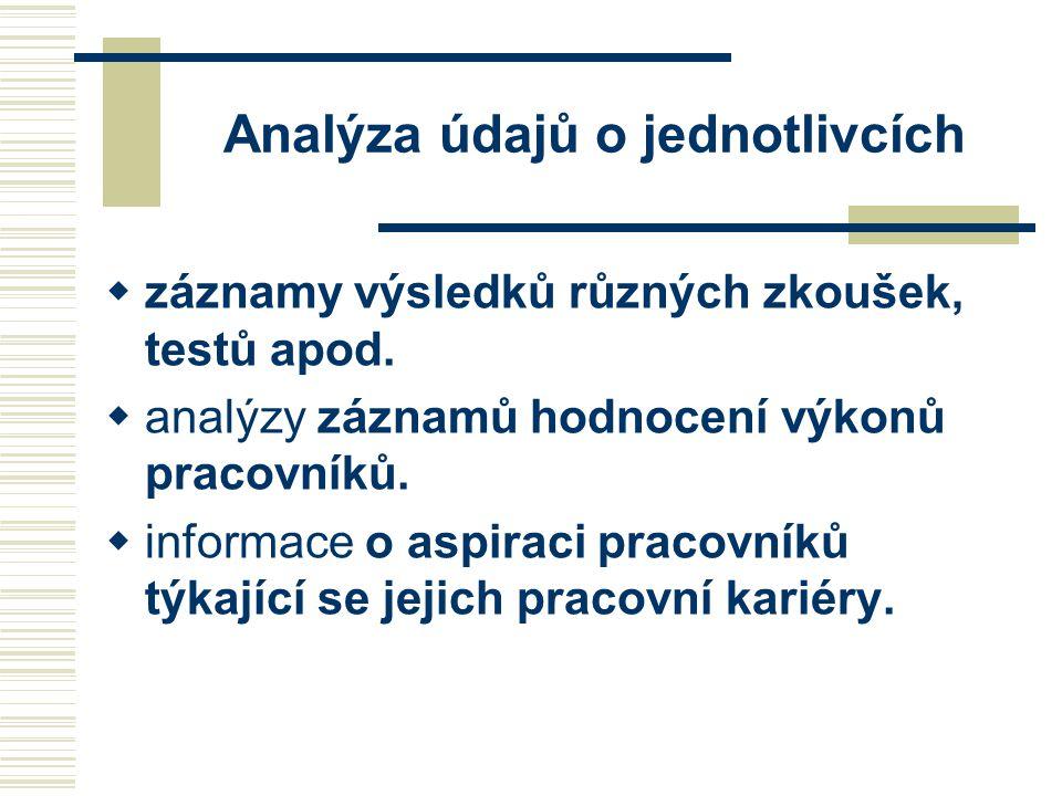 Analýza údajů o jednotlivcích  záznamy výsledků různých zkoušek, testů apod.  analýzy záznamů hodnocení výkonů pracovníků.  informace o aspiraci pr