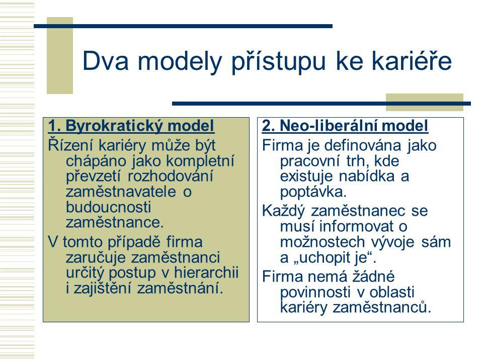 Dva modely přístupu ke kariéře 1. Byrokratický model Řízení kariéry může být chápáno jako kompletní převzetí rozhodování zaměstnavatele o budoucnosti