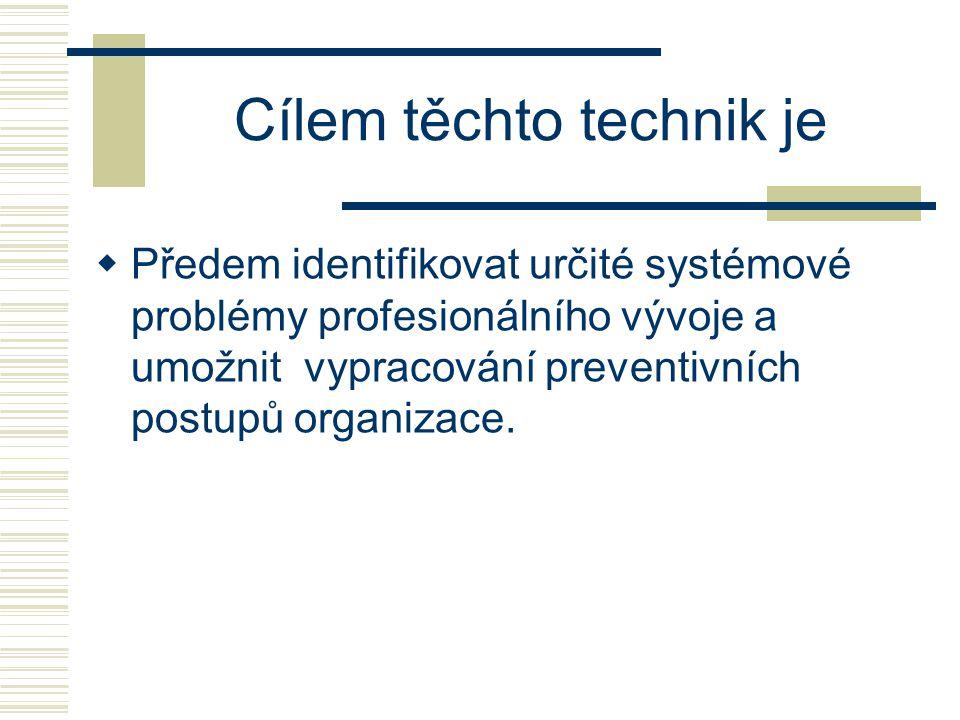 Cílem těchto technik je  Předem identifikovat určité systémové problémy profesionálního vývoje a umožnit vypracování preventivních postupů organizace
