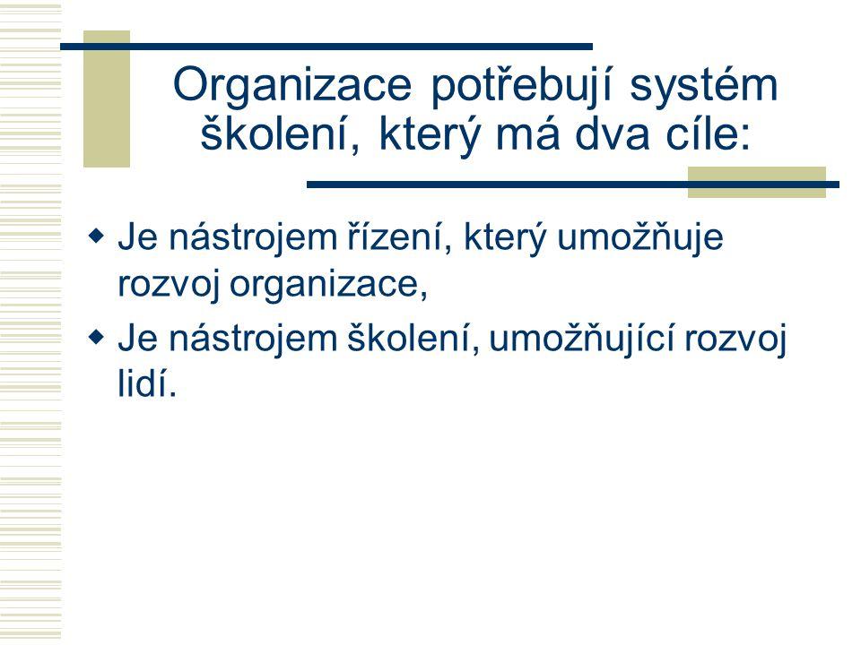 Organizace potřebují systém školení, který má dva cíle:  Je nástrojem řízení, který umožňuje rozvoj organizace,  Je nástrojem školení, umožňující ro
