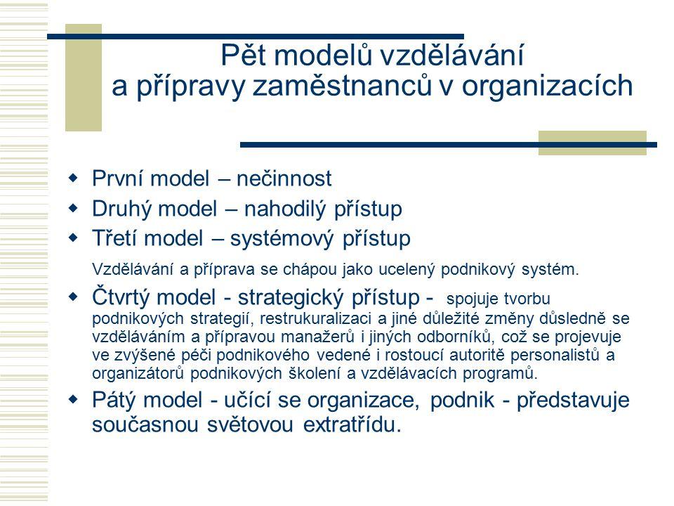 Pět modelů vzdělávání a přípravy zaměstnanců v organizacích  První model – nečinnost  Druhý model – nahodilý přístup  Třetí model – systémový příst