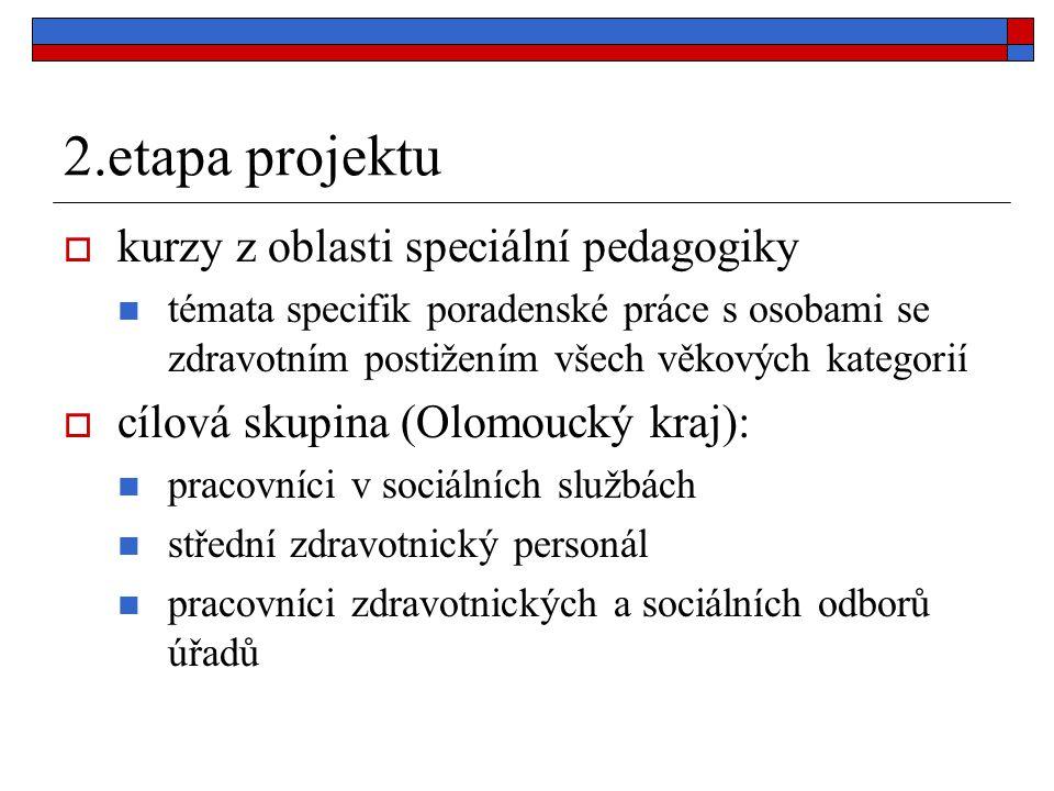 2.etapa projektu  kurzy z oblasti speciální pedagogiky témata specifik poradenské práce s osobami se zdravotním postižením všech věkových kategorií 