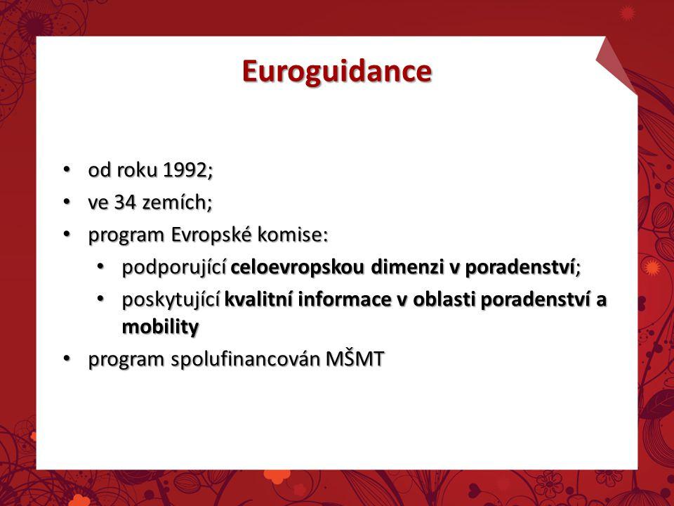 od roku 1992; od roku 1992; ve 34 zemích; ve 34 zemích; program Evropské komise: program Evropské komise: podporující celoevropskou dimenzi v poradenství; podporující celoevropskou dimenzi v poradenství; poskytující kvalitní informace v oblasti poradenství a mobility poskytující kvalitní informace v oblasti poradenství a mobility program spolufinancován MŠMT program spolufinancován MŠMT Euroguidance