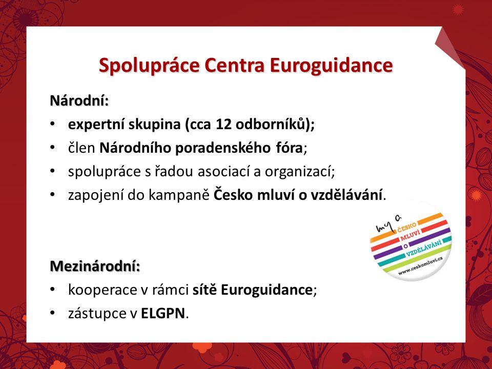 Spolupráce Centra Euroguidance Národní: expertní skupina (cca 12 odborníků); člen Národního poradenského fóra; spolupráce s řadou asociací a organizací; zapojení do kampaně Česko mluví o vzdělávání.Mezinárodní: kooperace v rámci sítě Euroguidance; zástupce v ELGPN.