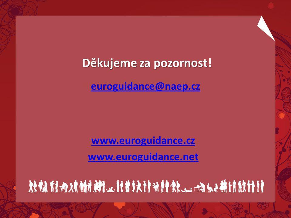 Děkujeme za pozornost! Děkujeme za pozornost! euroguidance@naep.cz euroguidance@naep.cz www.euroguidance.cz www.euroguidance.net