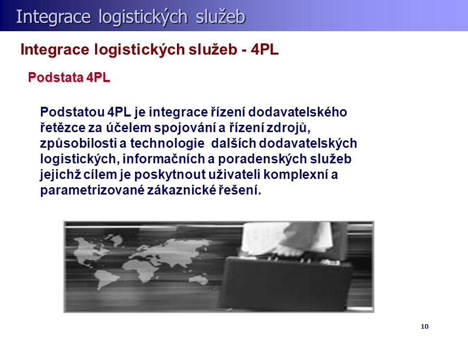 Integrace logistických služeb Integrace logistických služeb 10 Integrace logistických služeb - 4PL Podstata 4PL Podstatou 4PL je integrace řízení dodavatelského řetězce za účelem spojování a řízení zdrojů, způsobilosti a technologie dalších dodavatelských logistických, informačních a poradenských služeb jejichž cílem je poskytnout uživateli komplexní a parametrizované zákaznické řešení.