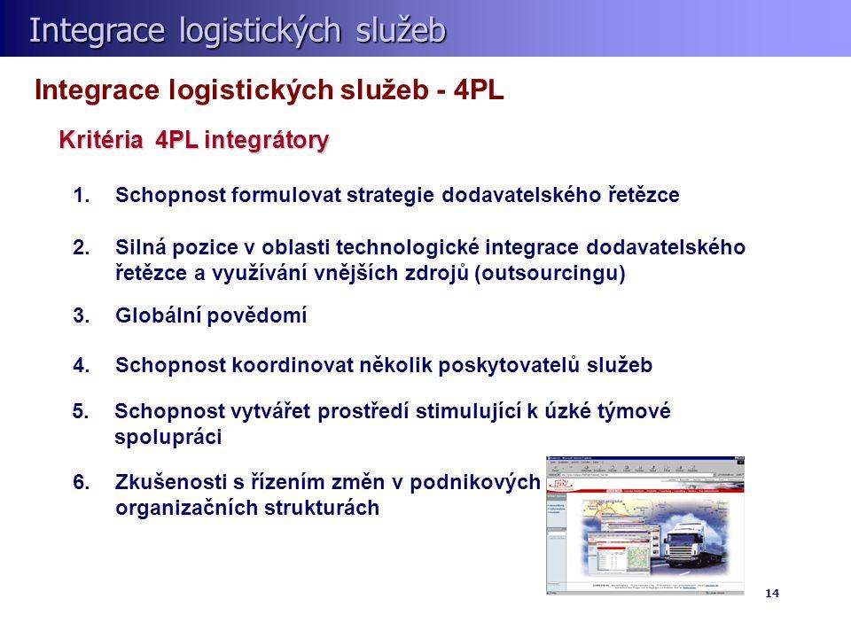 Integrace logistických služeb Integrace logistických služeb 14 1.Schopnost formulovat strategie dodavatelského řetězce 2.Silná pozice v oblasti technologické integrace dodavatelského řetězce a využívání vnějších zdrojů (outsourcingu) 3.Globální povědomí 4.Schopnost koordinovat několik poskytovatelů služeb Integrace logistických služeb - 4PL 5.Schopnost vytvářet prostředí stimulující k úzké týmové spolupráci Kritéria 4PL integrátory 6.Zkušenosti s řízením změn v podnikových organizačních strukturách