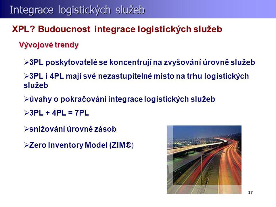 Integrace logistických služeb Integrace logistických služeb 17 XPL? Budoucnost integrace logistických služeb Vývojové trendy  úvahy o pokračování int