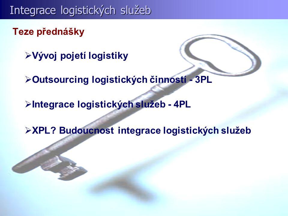 Integrace logistických služeb Integrace logistických služeb 2 Teze přednášky  Vývoj pojetí logistiky  Outsourcing logistických činností - 3PL  Integrace logistických služeb - 4PL  XPL.