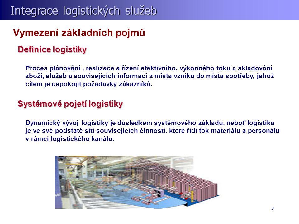 Integrace logistických služeb Integrace logistických služeb 3 Vymezení základních pojmů Dynamický vývoj logistiky je důsledkem systémového základu, neboť logistika je ve své podstatě sítí souvisejících činností, které řídí tok materiálu a personálu v rámci logistického kanálu.