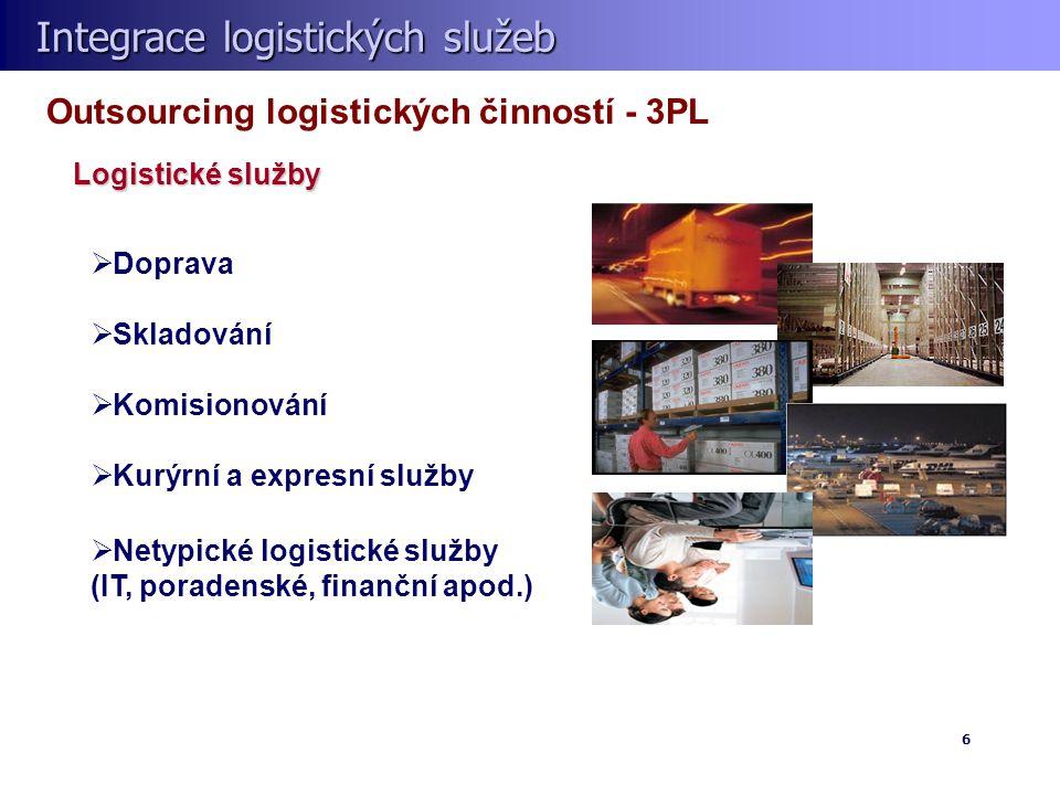 Integrace logistických služeb Integrace logistických služeb 6 Outsourcing logistických činností - 3PL Logistické služby  Doprava  Skladování  Komis