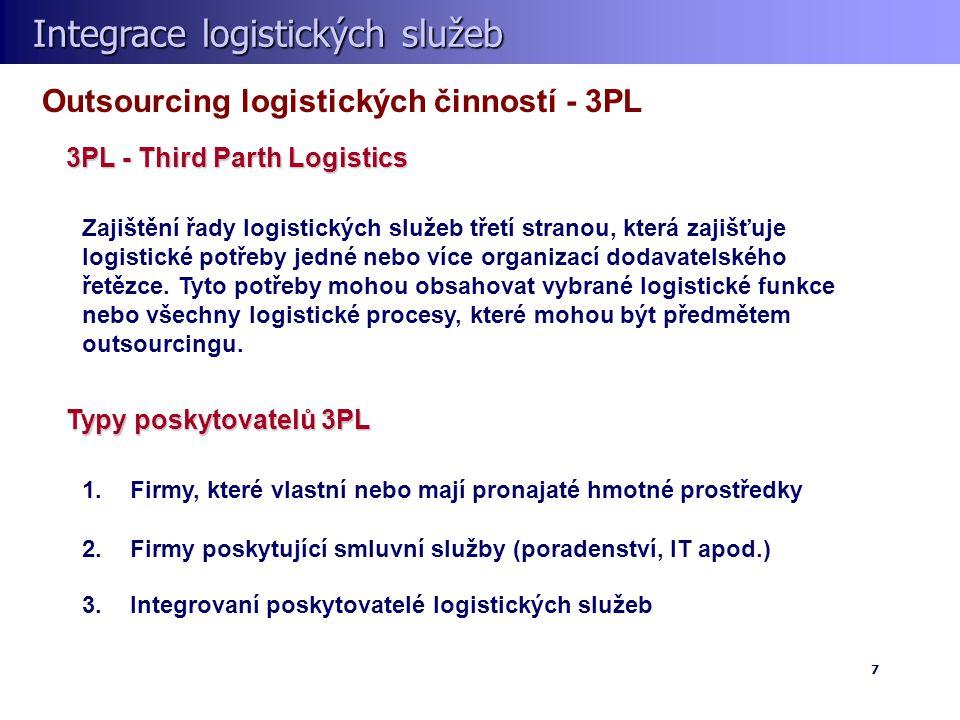 Integrace logistických služeb Integrace logistických služeb 7 Outsourcing logistických činností - 3PL 3PL - Third Parth Logistics Zajištění řady logistických služeb třetí stranou, která zajišťuje logistické potřeby jedné nebo více organizací dodavatelského řetězce.