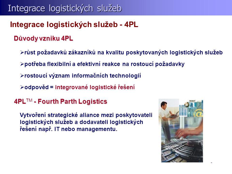 Integrace logistických služeb Integrace logistických služeb 9 Integrace logistických služeb - 4PL  růst požadavků zákazníků na kvalitu poskytovaných logistických služeb Důvody vzniku 4PL  potřeba flexibilní a efektivní reakce na rostoucí požadavky  rostoucí význam informačních technologií  odpověd = integrované logistické řešení Vytvoření strategické aliance mezi poskytovateli logistických služeb a dodavateli logistických řešení např.