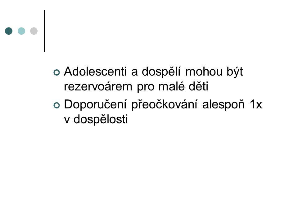 Adolescenti a dospělí mohou být rezervoárem pro malé děti Doporučení přeočkování alespoň 1x v dospělosti