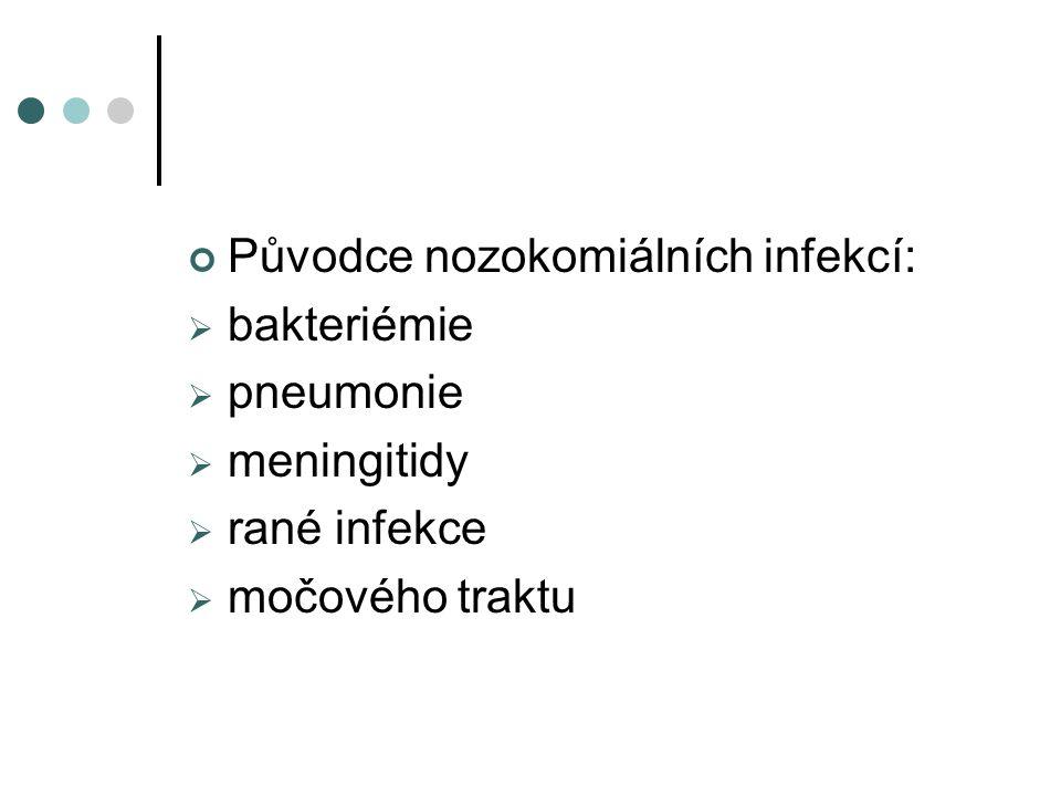 Původce nozokomiálních infekcí:  bakteriémie  pneumonie  meningitidy  rané infekce  močového traktu