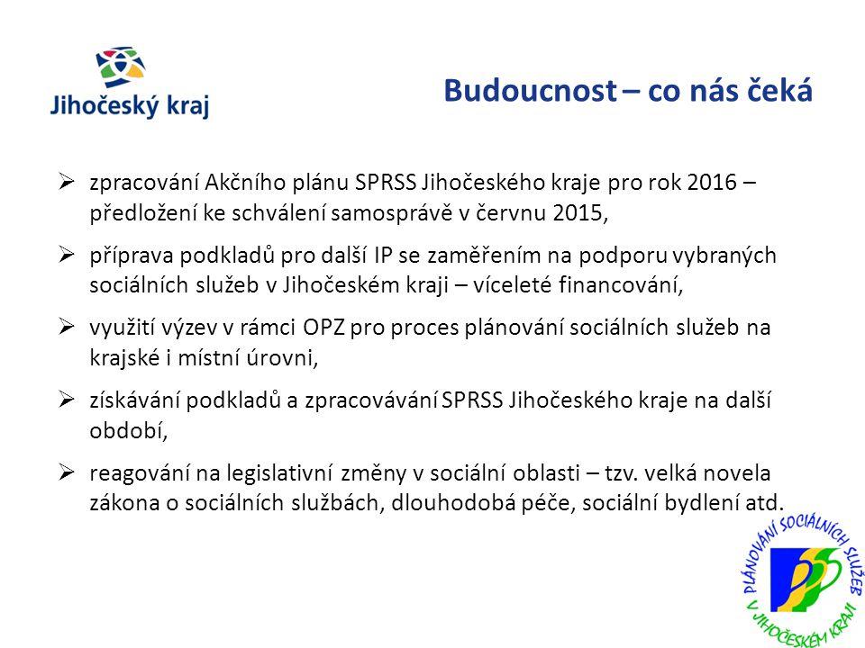 Budoucnost – co nás čeká  zpracování Akčního plánu SPRSS Jihočeského kraje pro rok 2016 – předložení ke schválení samosprávě v červnu 2015,  příprava podkladů pro další IP se zaměřením na podporu vybraných sociálních služeb v Jihočeském kraji – víceleté financování,  využití výzev v rámci OPZ pro proces plánování sociálních služeb na krajské i místní úrovni,  získávání podkladů a zpracovávání SPRSS Jihočeského kraje na další období,  reagování na legislativní změny v sociální oblasti – tzv.