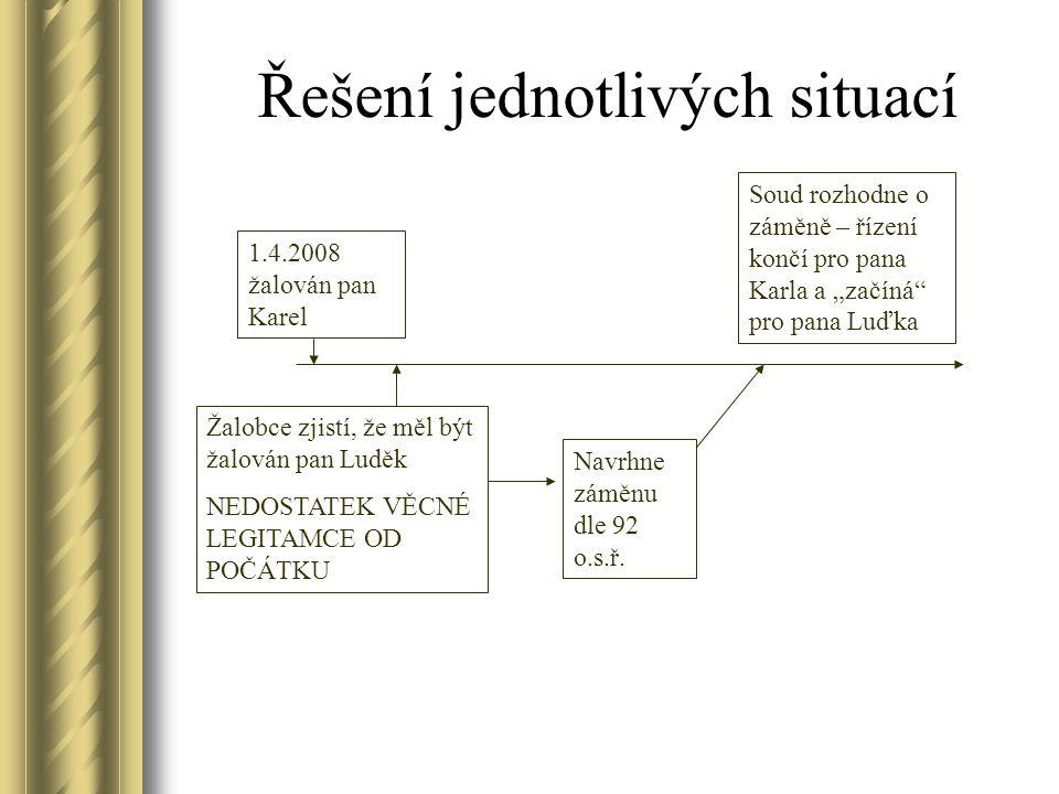 Řešení jednotlivých situací 1.4.2008 žalován pan Karel Žalobce zjistí, že měl být žalován pan Luděk NEDOSTATEK VĚCNÉ LEGITAMCE OD POČÁTKU Navrhne záměnu dle 92 o.s.ř.