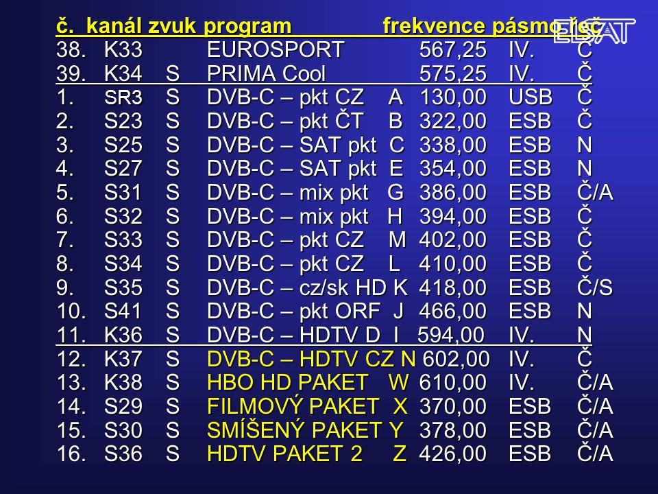 č. kanál zvuk program frekvence pásmo řeč 38.K33EUROSPORT 567,25IV.Č 39.K34SPRIMA Cool575,25IV.Č 1. SR3 SDVB-C – pkt CZ A130,00USBČ 2.S23SDVB-C – pkt