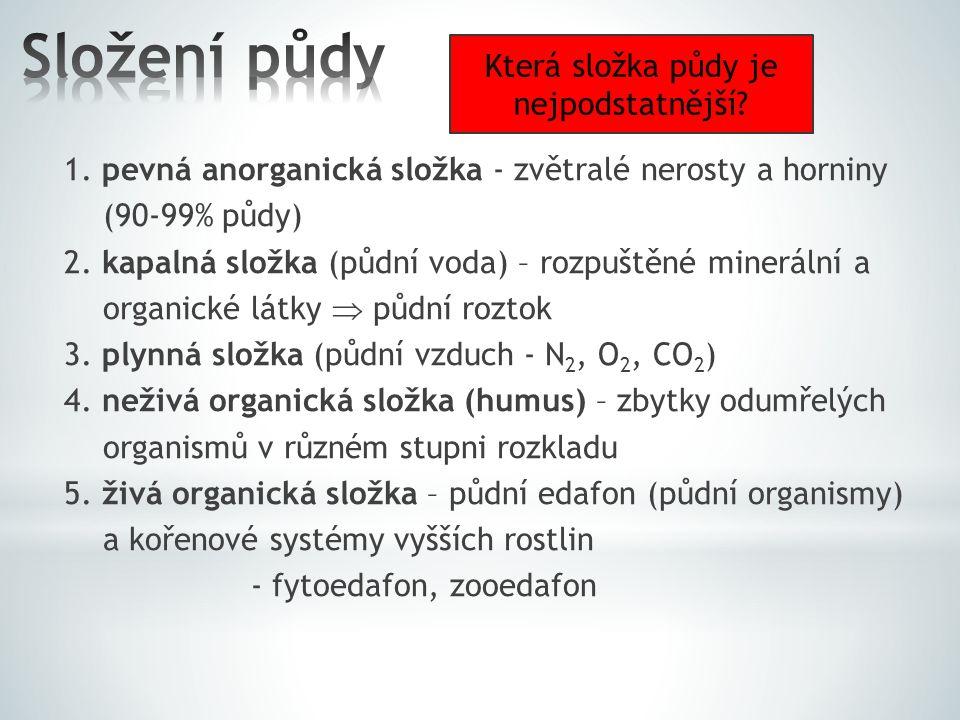 1. pevná anorganická složka - zvětralé nerosty a horniny (90-99% půdy) 2. kapalná složka (půdní voda) – rozpuštěné minerální a organické látky  půdní