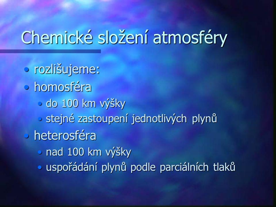 Chemické složení atmosféry objemové složení suchého vzduchuobjemové složení suchého vzduchu 78% dusík78% dusík 21% kyslík21% kyslík 0,9% argon0,9% argon 0,035 oxid uhličitý0,035 oxid uhličitý další plyny H, He, Ne, Kr, Xe, vodní párydalší plyny H, He, Ne, Kr, Xe, vodní páry