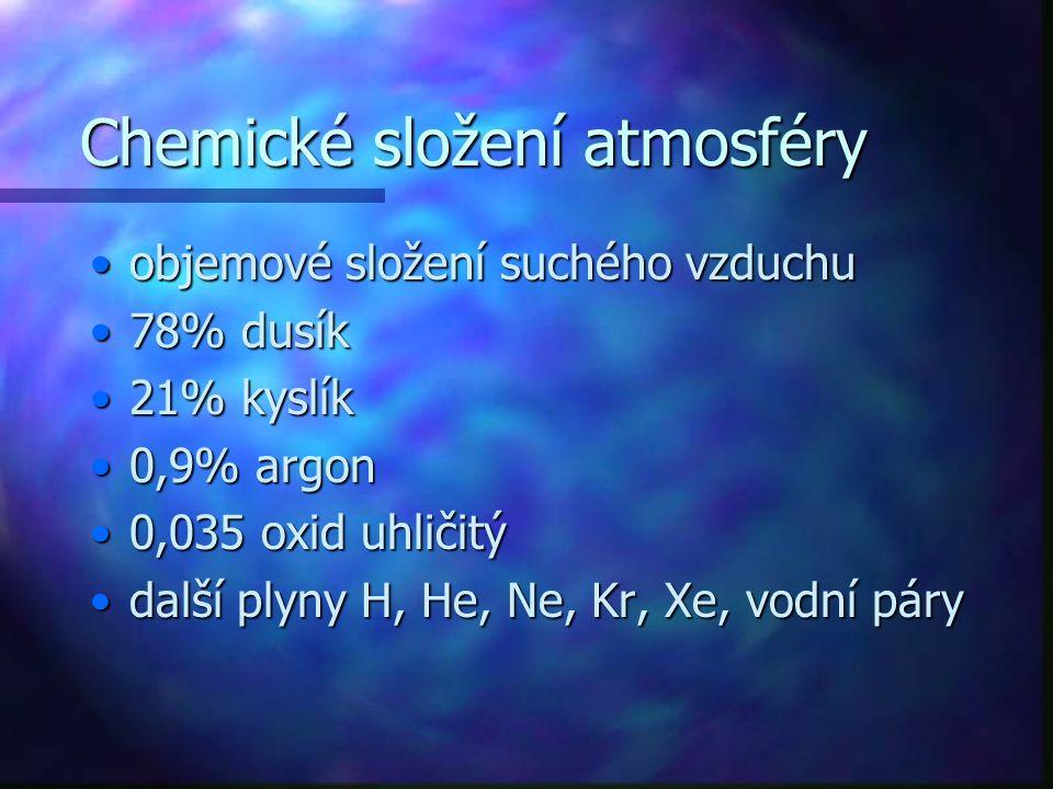 Vertikální členění atmosféry troposféra exosféra stratosféra mezosféra 80 km 9 – 15 km cca 30 km stratopauza tropopauza -40°C-20°C20°C0°C-60°C-80°C-100°C 80 000 km 40 – 50 km mezopauza 0 km ozonosféra