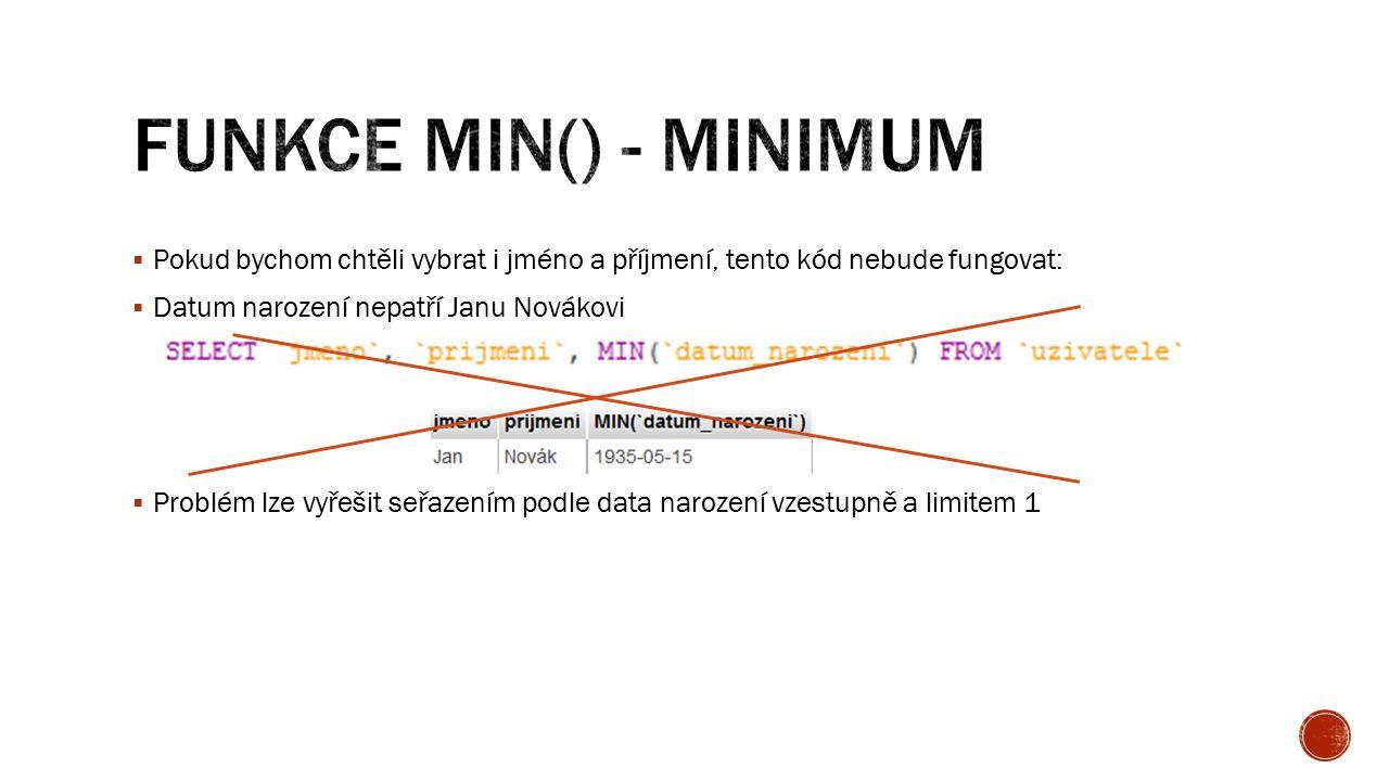  Funkce MAX () vrátí největší hodnotu  Najděte maximální počet článků od 1 uživatele: