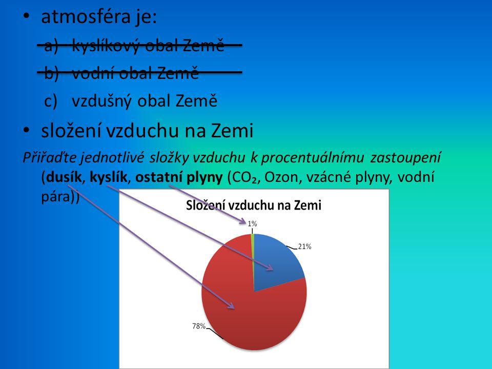 atmosféra je: a)kyslíkový obal Země b)vodní obal Země c)vzdušný obal Země složení vzduchu na Zemi Přiřaďte jednotlivé složky vzduchu k procentuálnímu