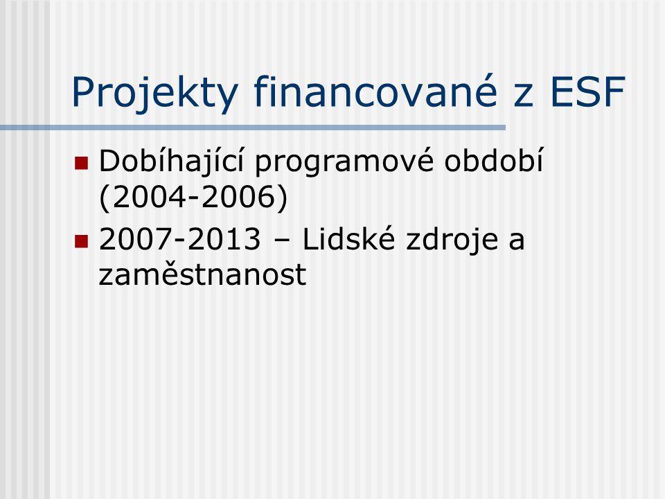 Projekty financované z ESF Dobíhající programové období (2004-2006) 2007-2013 – Lidské zdroje a zaměstnanost