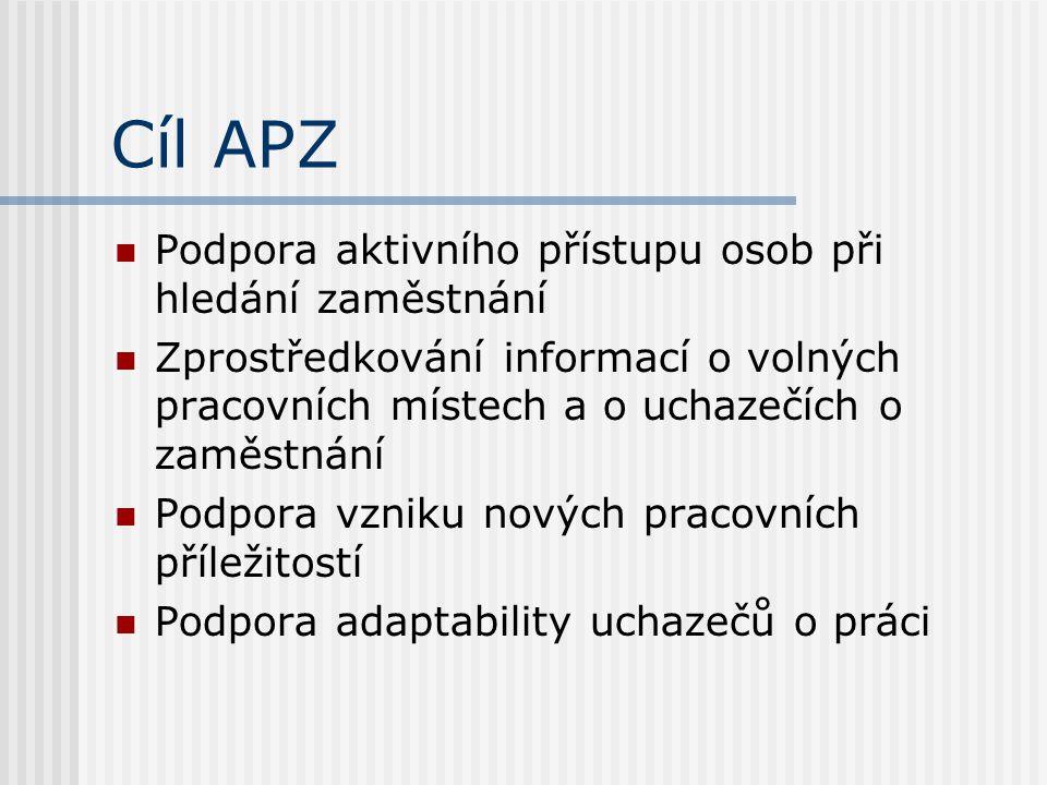 Cíl APZ Podpora aktivního přístupu osob při hledání zaměstnání Zprostředkování informací o volných pracovních místech a o uchazečích o zaměstnání Podpora vzniku nových pracovních příležitostí Podpora adaptability uchazečů o práci