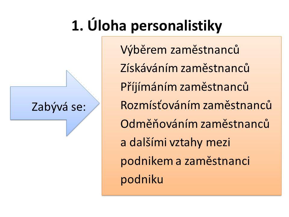 1. Úloha personalistiky Výběrem zaměstnanců Získáváním zaměstnanců Příjímáním zaměstnanců Rozmísťováním zaměstnanců Odměňováním zaměstnanců a dalšími