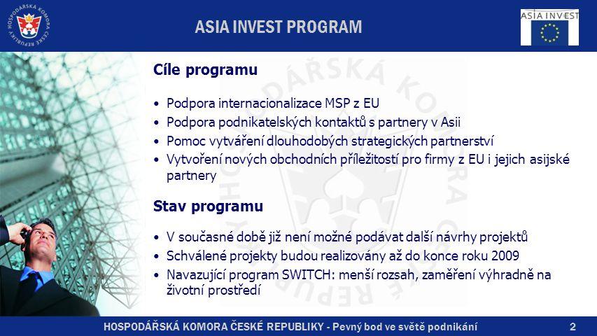 HOSPODÁŘSKÁ KOMORA ČESKÉ REPUBLIKY - Pevný bod ve světě podnikání2 ASIA INVEST PROGRAM Cíle programu Podpora internacionalizace MSP z EU Podpora podnikatelských kontaktů s partnery v Asii Pomoc vytváření dlouhodobých strategických partnerství Vytvoření nových obchodních příležitostí pro firmy z EU i jejich asijské partnery Stav programu V současné době již není možné podávat další návrhy projektů Schválené projekty budou realizovány až do konce roku 2009 Navazující program SWITCH: menší rozsah, zaměření výhradně na životní prostředí