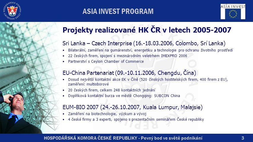 HOSPODÁŘSKÁ KOMORA ČESKÉ REPUBLIKY - Pevný bod ve světě podnikání4 ASIA INVEST PROGRAM Projekty ve fázi realizace EU-China Machinery & Construction Partnership (10.-11.03.2008, Nanjing, Čína) Zaměření na strojírenství a stavebnictví, významná finanční podpora (až 70%) 10 českých firem, předpokládá se účast okolo 120 čínských partnerů Partnerství s CCPIT Jiangsu a komorami z Itálie, Lotyšska, Maďarska a Španělska EU-China Shanxi Region Partnership (16.-20.06.2008, Taiyuan, Čína) Zaměření na strojírenství, chemické výrobky z uhlí, produkci šetrnou k životnímu prostředí Z ČR se může zúčastnit 10 firem, které získají finanční podporu Evropské komise Bližší informace: www.shanxiregion.com TEAM – (1.