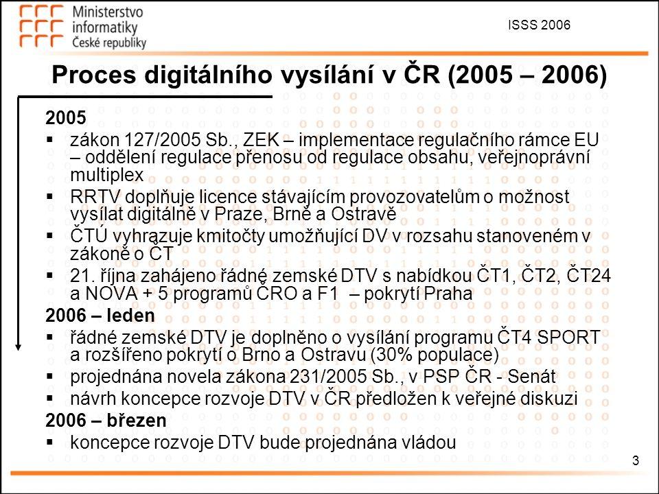 ISSS 2006 3 Proces digitálního vysílání v ČR (2005 – 2006) 2005  zákon 127/2005 Sb., ZEK – implementace regulačního rámce EU – oddělení regulace přen