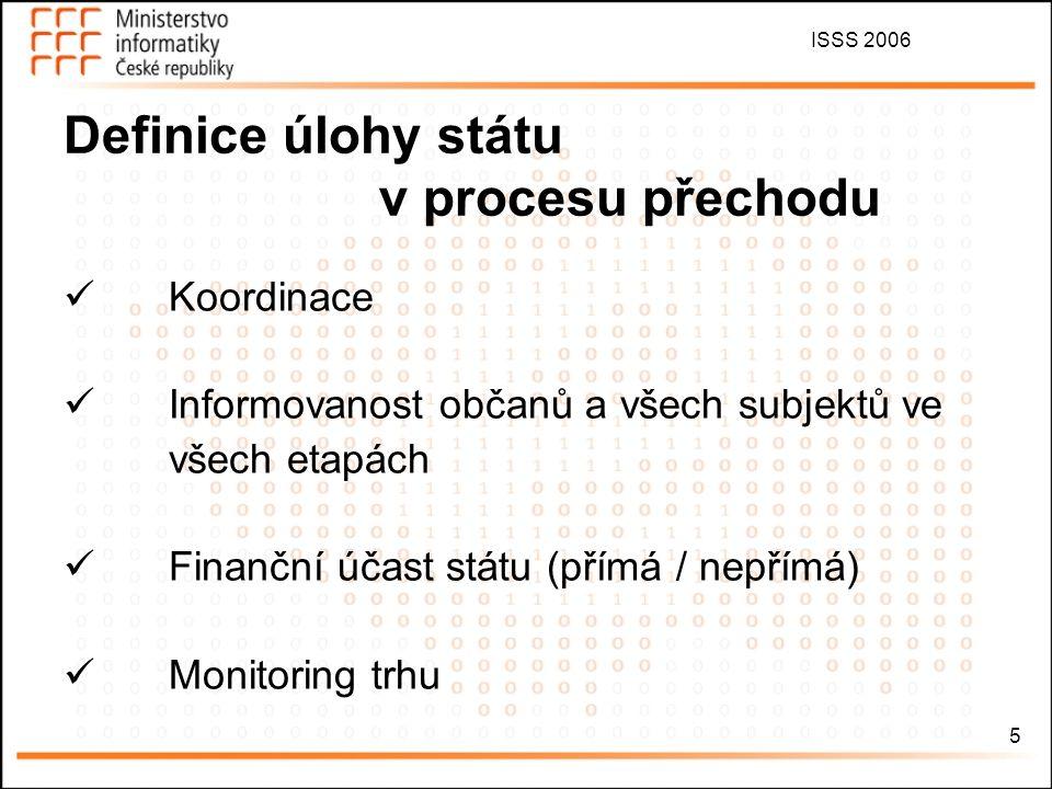 ISSS 2006 5 Koordinace Informovanost občanů a všech subjektů ve všech etapách Finanční účast státu (přímá / nepřímá) Monitoring trhu Definice úlohy st