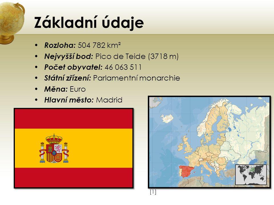 Základní údaje Rozloha: 504 782 km² Nejvyšší bod: Pico de Teide (3718 m) Počet obyvatel: 46 063 511 Státní zřízení: Parlamentní monarchie Měna: Euro H