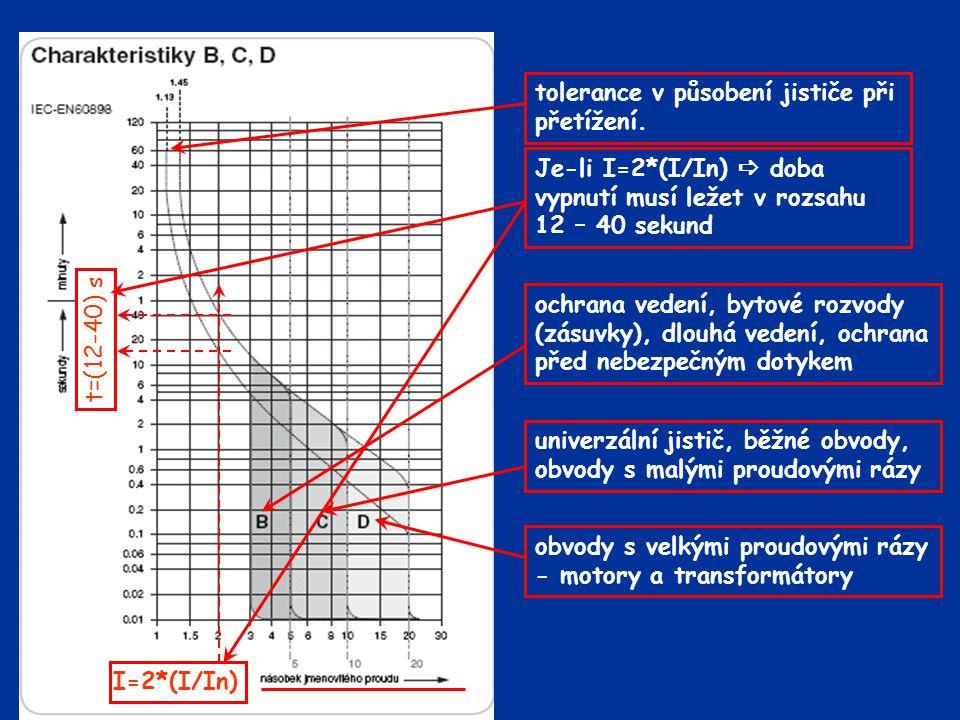 tolerance v působení jističe při přetížení. I=2*(I/In) t=(12-40) s ochrana vedení, bytové rozvody (zásuvky), dlouhá vedení, ochrana před nebezpečným d