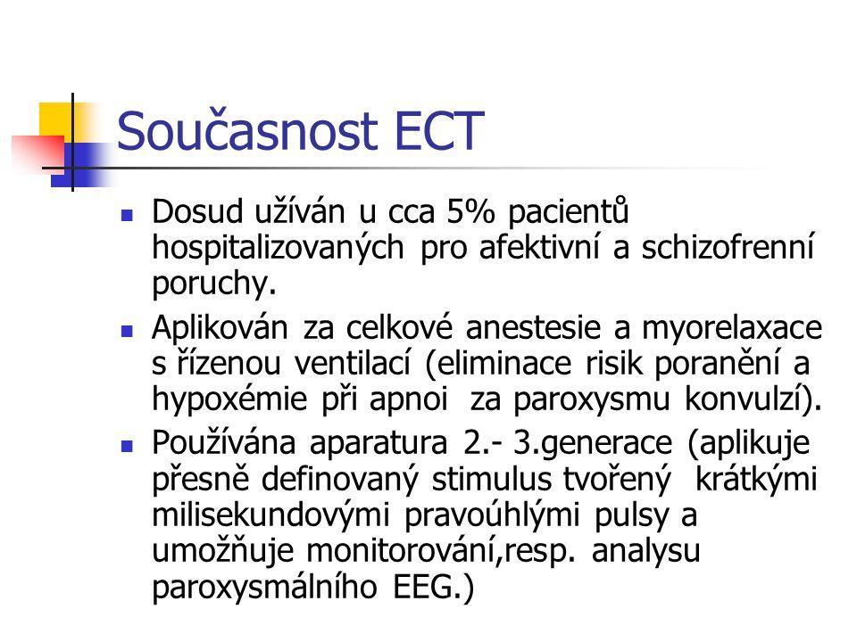 Současnost ECT Dosud užíván u cca 5% pacientů hospitalizovaných pro afektivní a schizofrenní poruchy.