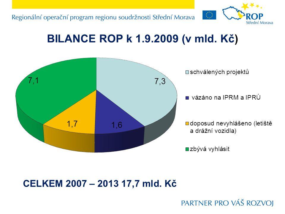 CELKEM 2007 – 2013 17,7 mld. Kč