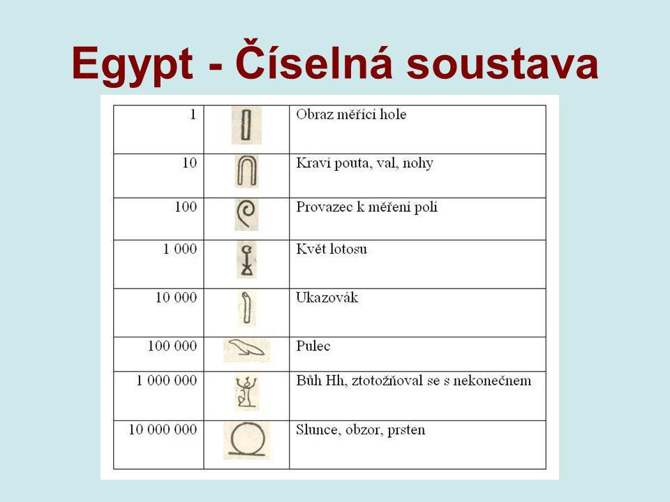 Egypt - Číselná soustava