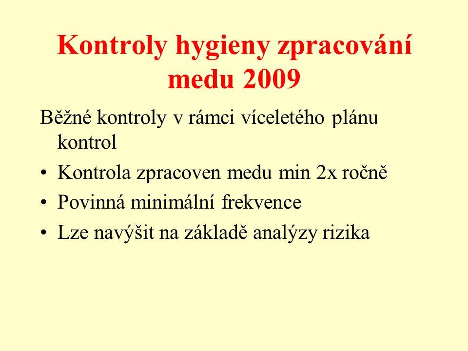 Kontroly hygieny zpracování medu 2009 Běžné kontroly v rámci víceletého plánu kontrol Kontrola zpracoven medu min 2x ročně Povinná minimální frekvence