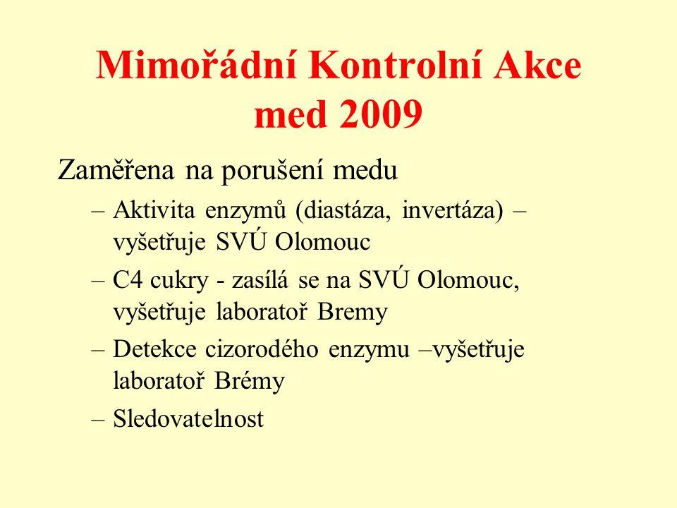 Mimořádní Kontrolní Akce med 2009 Zaměřena na porušení medu –Aktivita enzymů (diastáza, invertáza) – vyšetřuje SVÚ Olomouc –C4 cukry - zasílá se na SV