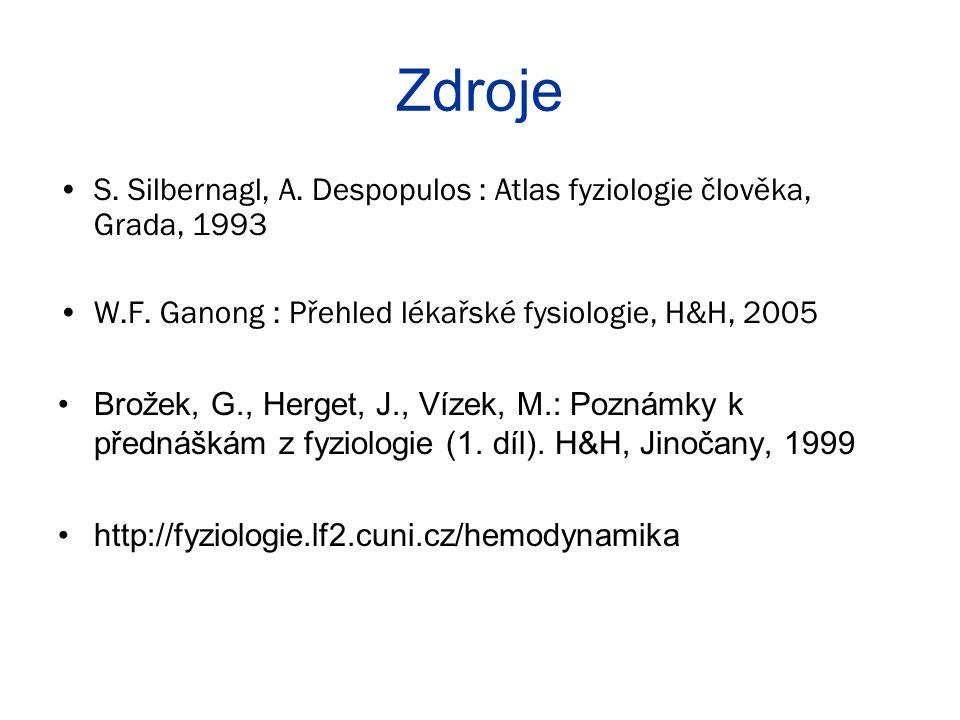 Zdroje S. Silbernagl, A. Despopulos : Atlas fyziologie člověka, Grada, 1993 W.F. Ganong : Přehled lékařské fysiologie, H&H, 2005 Brožek, G., Herget, J