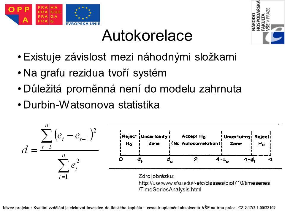 Autokorelace Existuje závislost mezi náhodnými složkami Na grafu rezidua tvoří systém Důležitá proměnná není do modelu zahrnuta Durbin-Watsonova statistika Zdroj obrázku: http:// userwww.sfsu.edu /~efc/classes/biol710/timeseries /TimeSeriesAnalysis.html Název projektu: Kvalitní vzdělání je efektivní investice do lidského kapitálu – cesta k uplatnění absolventů VŠE na trhu práce; CZ.2.17/3.1.00/32102